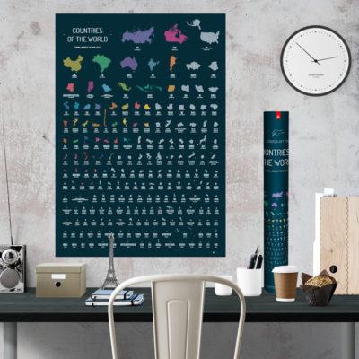 Pasaules vakstu plakāts